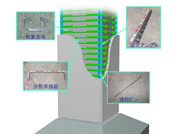 既設鉄筋コンクリート柱の耐震補強技術 CBフープ工法