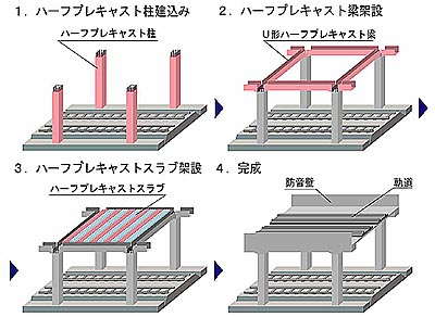 https://www.tokyu-cnst.co.jp/topics/1999/image/05_01.jpg
